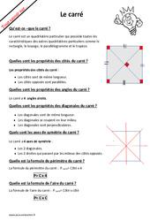 Qu'est ce qu'un carré? : 2eme Primaire
