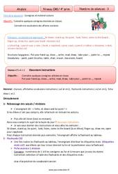 Consignes et matériel scolaire – Anglais – Famille Vadrouille : 4eme Primaire