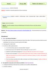 Animaux en Australie – Anglais – Famille Vadrouille : 5eme Primaire