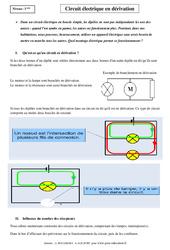Circuit électrique en dérivation – Cours – Physique – Chimie : 1ere Secondaire