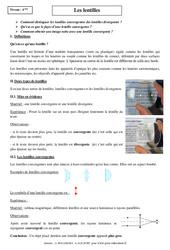 Lentilles – Cours – Physique – Chimie : 2eme Secondaire