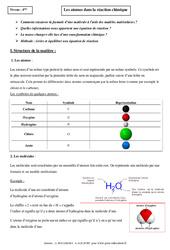 Atomes dans la réaction chimique – Cours – Physique – Chimie : 2eme Secondaire