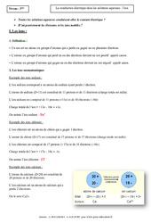 Ion – Conduction électrique dans les solutions aqueuses – Cours – Physique – Chimie : 3eme Secondaire
