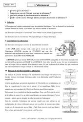 Alternateur – Cours – Physique – Chimie : 3eme Secondaire