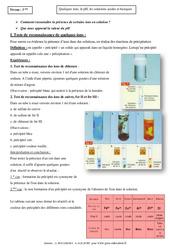 Quelques ions, le pH, les solutions acides et basiques – Cours – Physique – Chimie : 3eme Secondaire
