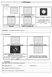 Oscilloscope – Document de TP à remplir – Physique – Chimie : 3eme Secondaire