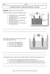 Energie chimique – Pile électrochimique – Exercices corrigés – Physique – Chimie : 3eme Secondaire
