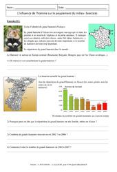 Influence de l'homme sur le peuplement du milieu – Exercices corrigés – Remédiation – SVT : 6eme Primaire