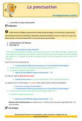 La ponctuation – Soutien scolaire – Aide aux devoirs : 2eme Primaire