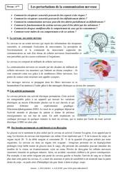 Perturbations de la communication nerveuse – Cours – SVT : 2eme Secondaire