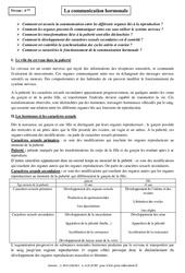 Communication hormonale – Cours – SVT : 2eme Secondaire