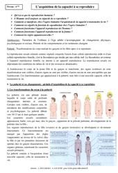Acquisition de la capacité à se reproduire – Cours – Transmission de la vie chez l'Homme – SVT : 2eme Secondaire