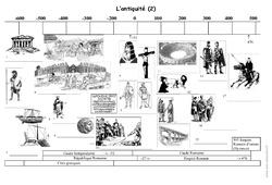 Antiquité – Frise chronologique – Exercices corrigés : 3eme Primaire