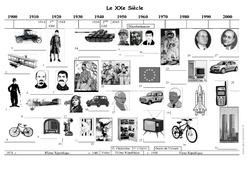 20ème siècle – Frise chronologique – Exercices corrigés : 5eme Primaire
