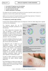 Défense de l'organisme – Système immunitaire – Cours – SVT : 3eme Secondaire