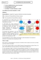 Dérèglements du système immunitaire – Cours – SVT : 3eme Secondaire