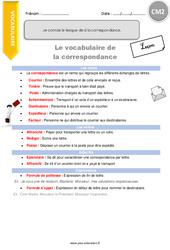 Je connais le vocabulaire spécifique relatif à la correspondance – Cours, Leçon : 5eme Primaire