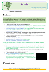 Le verbe – Soutien scolaire – Aide aux devoirs : 3eme Primaire