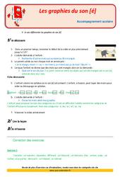 Les graphies du son [é] – Soutien scolaire – Aide aux devoirs : 3eme Primaire