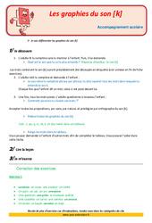 Les graphies du son [k] – Soutien scolaire – Aide aux devoirs : 3eme Primaire