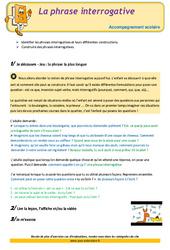 La phrase interrogative – Soutien scolaire – Aide aux devoirs : 3eme Primaire
