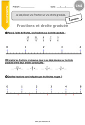 Exercice Fractions : 5eme Primaire - Pass Education