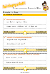 Construire des phrases exclamatives au CM1 – Evaluation progressive avec le corrigé
