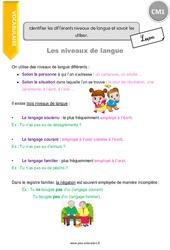 Identifier les différents niveaux de langue et savoir les utiliser – CM1 – Leçon