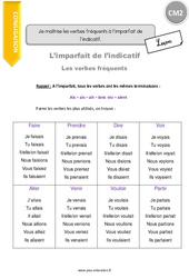 Je maîtrise les verbes fréquents à l'imparfait de l'indicatif – CM2 – Leçon