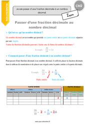 Je sais passer d'une fraction décimale à un nombre décimal. – CM2 – Leçon