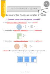 Comment comparer les fractions simples par rapport à l'unité. - CM1 - Leçon