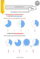 Comment comparer les fractions - CM1 - Leçon
