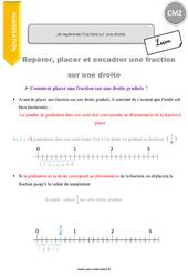 Je repère les fractions sur une droite. – CM2 – Leçon
