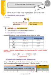 Je sais lire et écrire les nombres décimaux – CM2 – Leçon