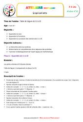 Table de Séguin de 11 à 19 – Combinaison des symboles et des chiffres