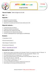 Table de Séguin de 10 à 90 – Combinaison des symboles et des chiffres