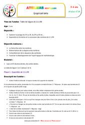 Table de Séguin de 11 à 99 – Combinaison des symboles et des chiffres