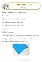 Tableau de 100 – Liste des matériaux