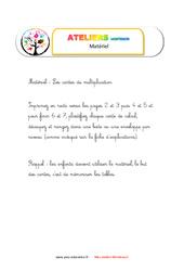 Table à doigts multiplication – Liste des matériaux