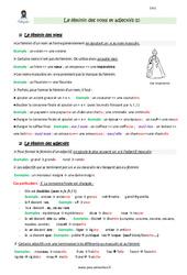 Le féminin des noms et des adjectifs - CM1- Leçon