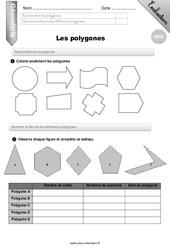 Reconnaitre les polygones – CM2 – Evaluation – Bilan