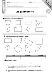 Reconnaitre les quadrilatères – CM2 – Evaluation – Bilan