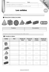 Distinguer polyèdres et non-polyèdres – CM2 – Evaluation – Bilan