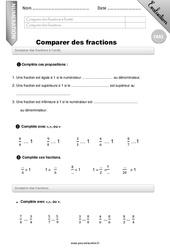 Comparer des fractions à l'unité – CM2 – Evaluation – Bilan