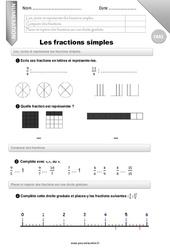 Lire, écrire et représenter les fractions simples. – CM2 – Evaluation – Bilan