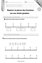 Repérer et placer des fractions sur une droite graduée – CM2 – Evaluation – Bilan