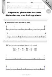 Placer des fractions décimales sur une droite graduée – CM2 – Evaluation – Bilan
