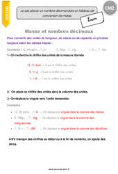 Je sais placer un nombre décimal dans un tableau de conversion de masse. – CM2 – Leçon