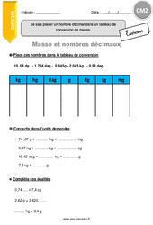Comment placer un nombre décimal dans un tableau de conversion de masse. - CM2 - Exercices à imprimer