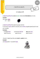 J'identifie les adjectifs. – CE2 – Leçon